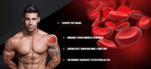 Анаболические средства